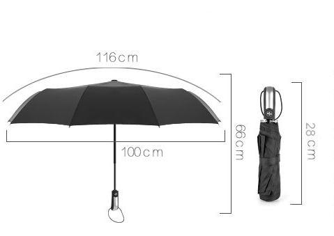 Размеры зонтика Майнкрафт
