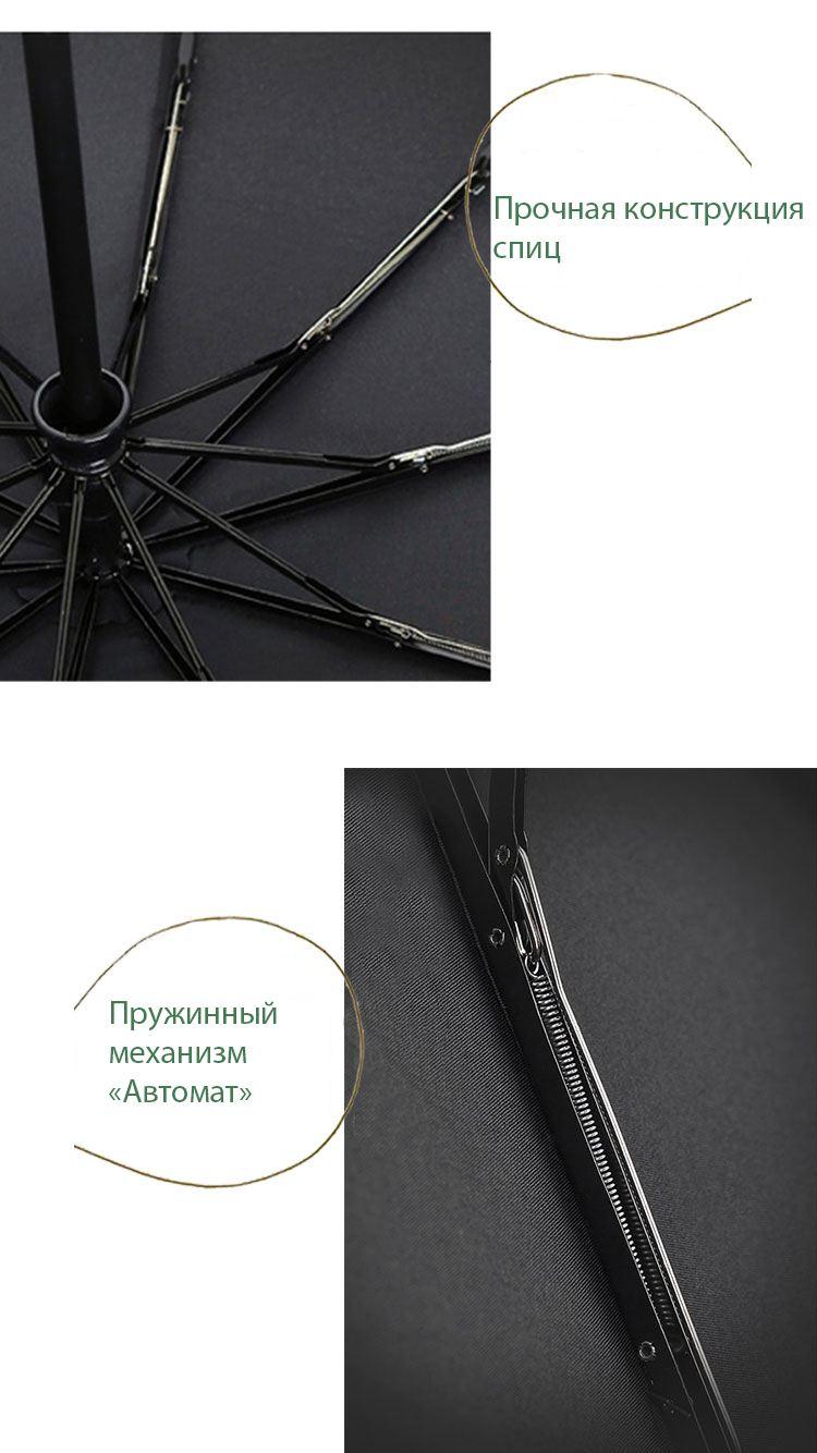Зонт Майнкрафт детали