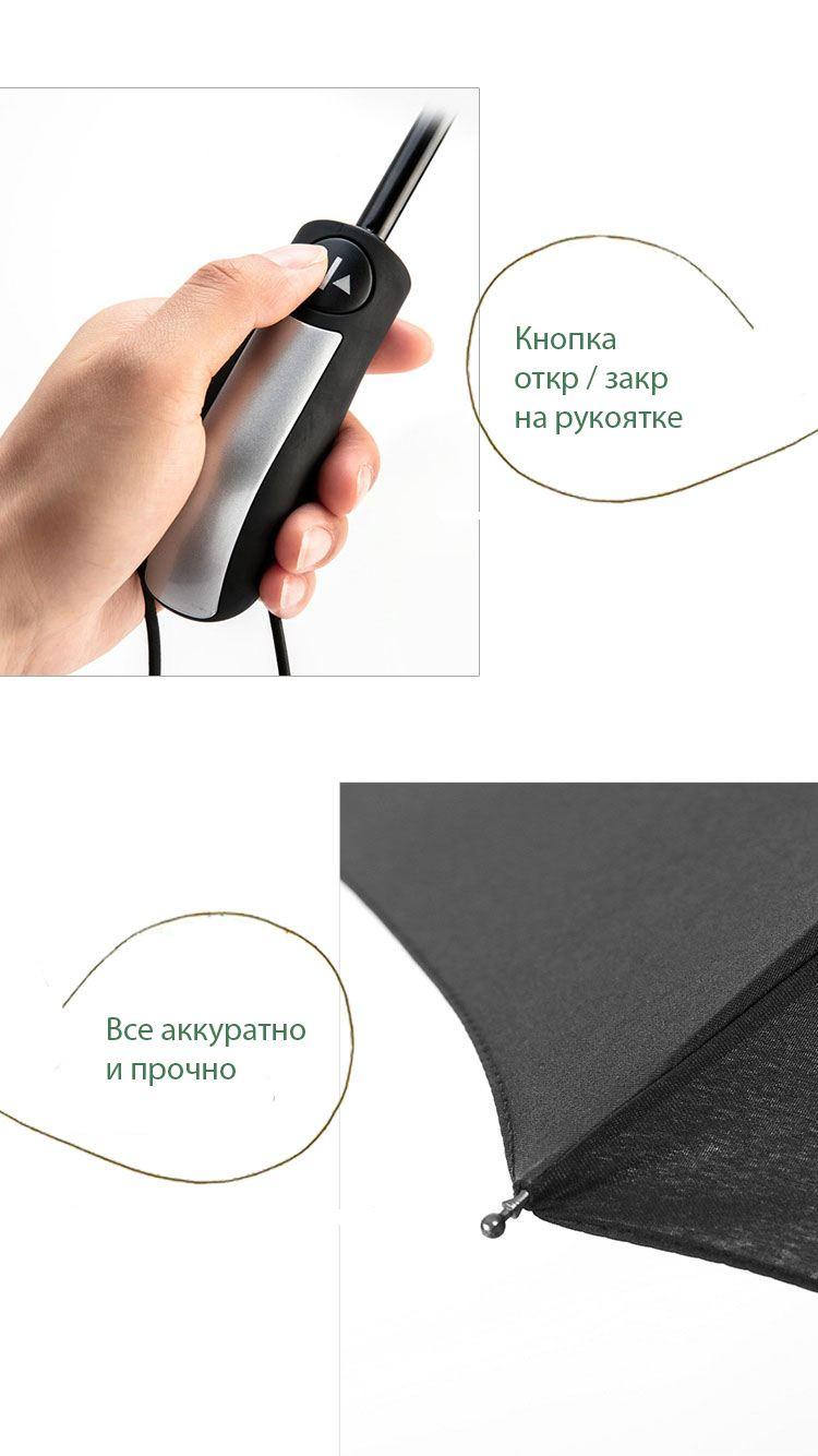 Рукоятка зонта Майнкрафт